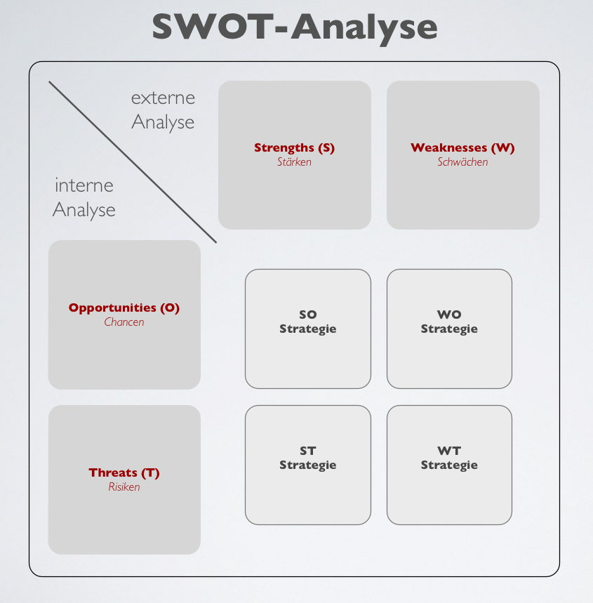 swot analysis of hotel industry The major political factors that which reduces people's ability to travel and stay at hotels social and cultural factors that how swot analysis is.